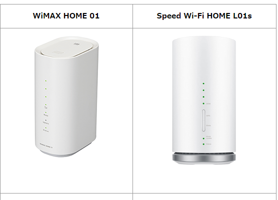 ホームルーター「WiMAX HOME 01」と「Speed Wi-Fi HOME L01s」