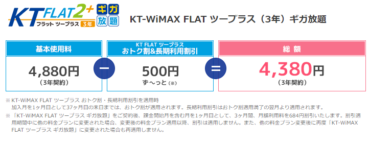 KT- WiMAXの料金表